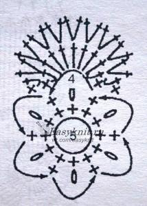 схема цветок