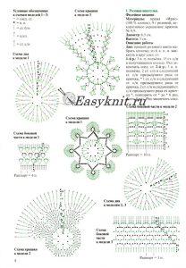 шкатуелка крючком схема описание