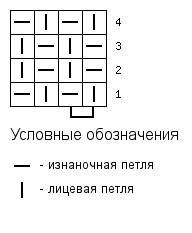 uzor-ris